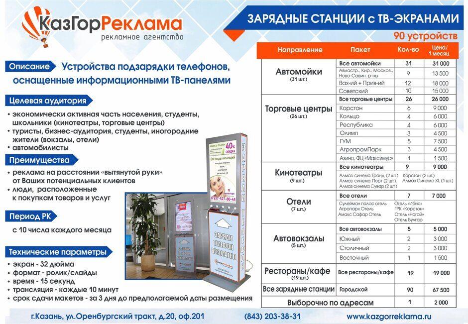 1_zaryadnyye_stantsii.jpg
